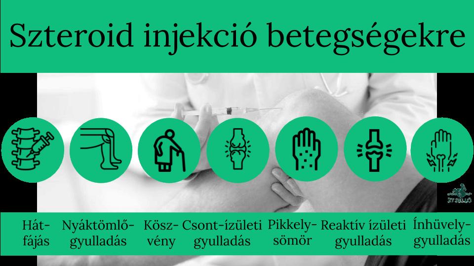 érrendszeri ízületi fájdalomkezelés interfalangeális ízületi kezelés
