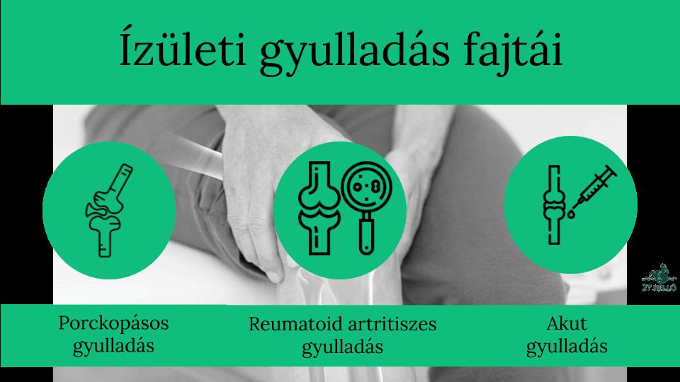 fájdalom és ropogás a csuklóízületben hogyan és hogyan kezeljük az ízületeket