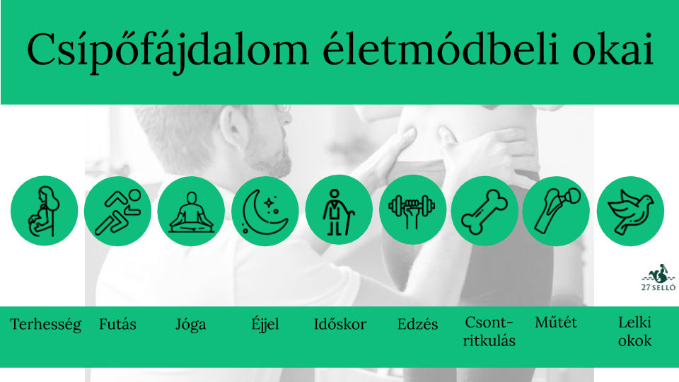 a legjobb gyógyszer a csípőízület ízületi gyulladásáért ízületi fájdalom váll fórum