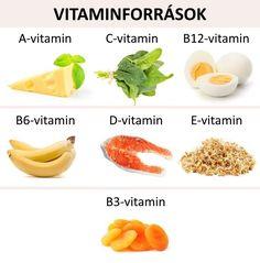 milyen gyümölcsök hasznosak az ízületi betegségekben köszvény első jelei