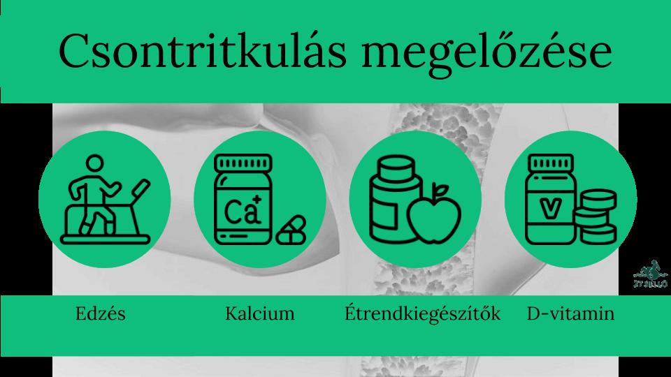 A csontritkulás | BENU Gyógyszertárak