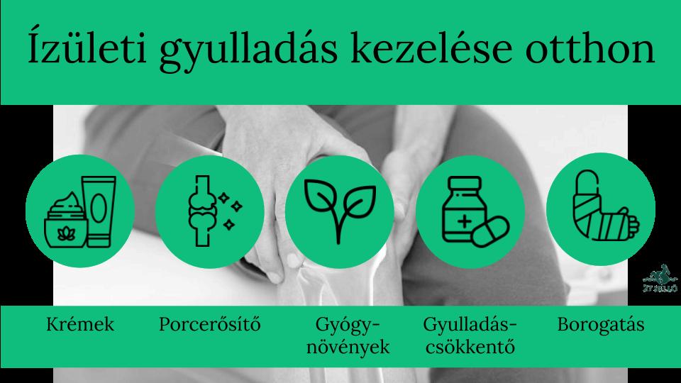 gerinc izületi gyulladás kezelése forum