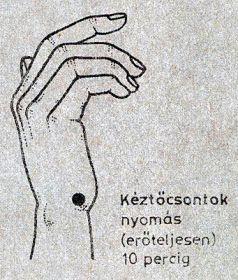 a kézízület tünetei csípőbursitis gyulladáscsökkentő gyógyszerek
