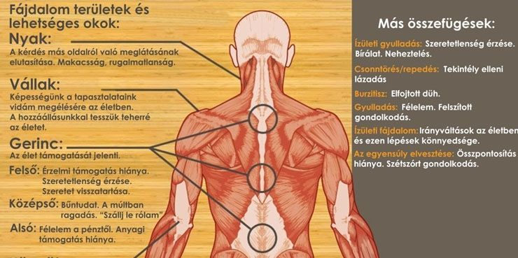 a térd artrózisának gonarthrosisának kezelése könyökízületi tünetek polyarthritis és kezelése