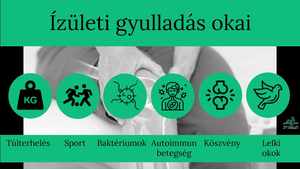 ízületi fájdalom és gyulladáskezelés artrózisos táplálkozási kezelési fok
