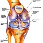 csípőkapszula kezelés izületi fájdalom duzzanat
