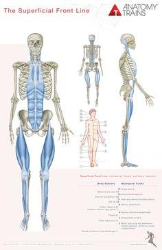 Csuklóérülés (csuklótörés) - Fájdalom kezelése -