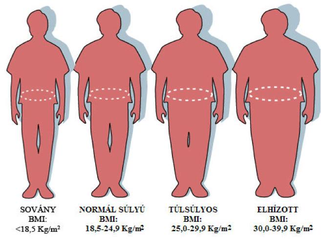 ízületi fájdalom lábak mit kell tenni duzzadt fájó ízületek