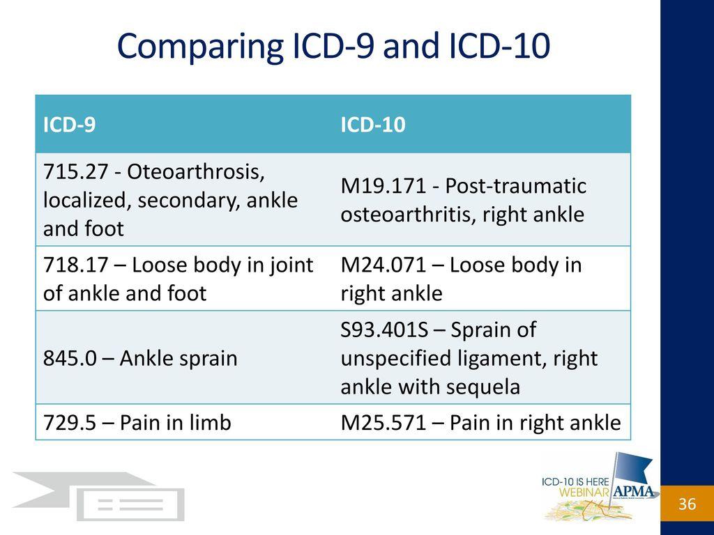1st metatarsophalangeal joint osteoarthritis icd 10 Szulfasalazin ízületi gyulladás esetén