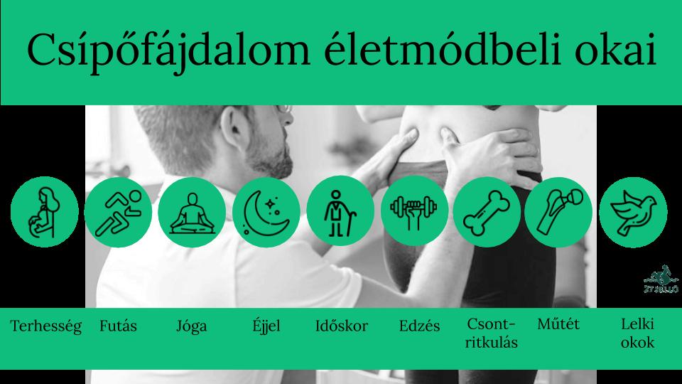2. fokozatú csípőízület és kezelés