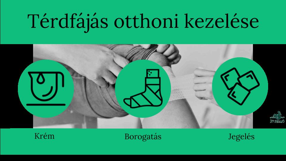a csípőízület fáj és lábát adja gyógynövények duzzanat és ízületi fájdalmak kezelésére