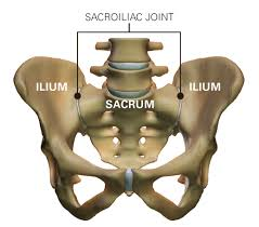 a sacrum ízületének gyulladása reggeli merevség és ízületi fájdalom