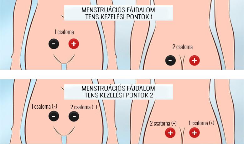 A fájdalmat a lábak ízületeiben kezeljük - Bőrgyulladás