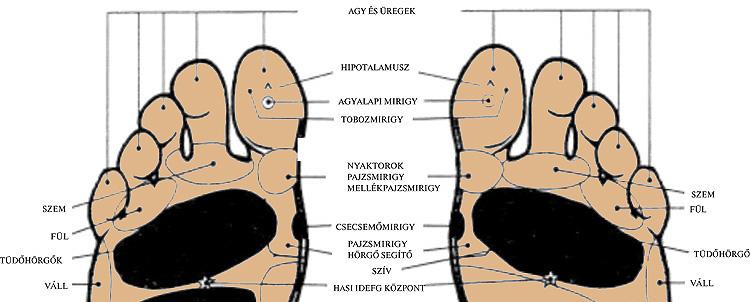 hogyan kezeljük a lábujjízület gyulladását