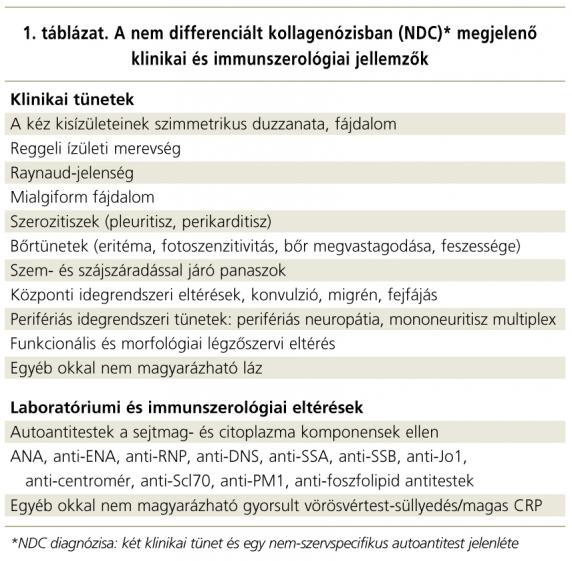 ízületi betegségek nevei