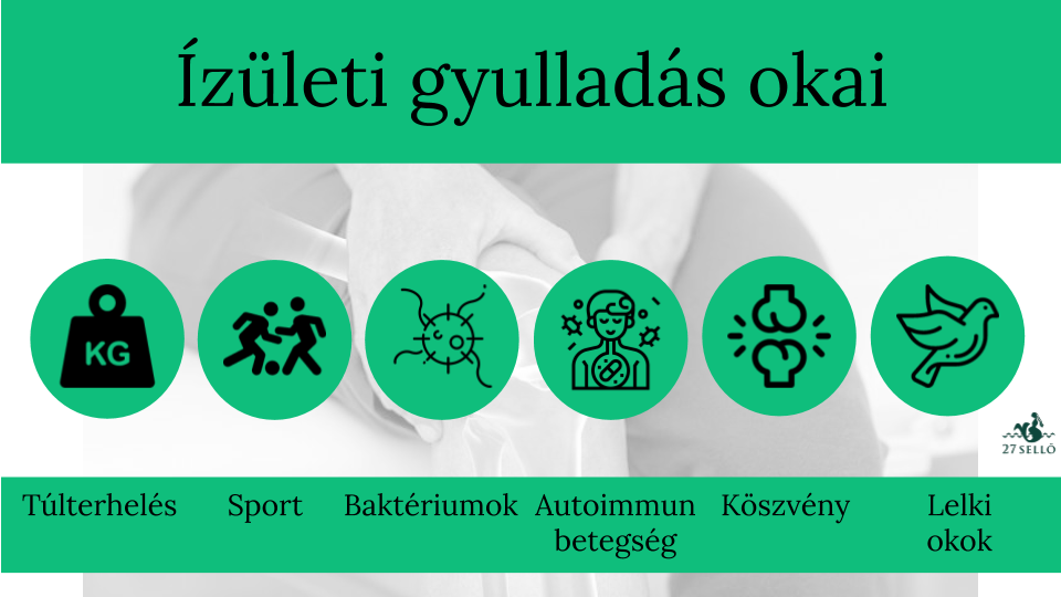gerinc és ízületek kezelése podolskban a könyökízület condylitisének kezelése