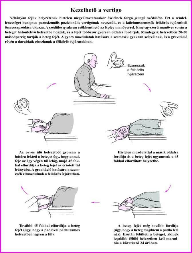 a kézhatások leghatékonyabb kezelése