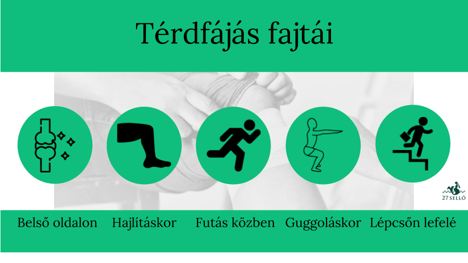 A térdfájdalom három tipikus esete